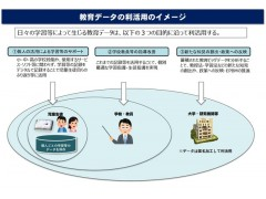 日本文部科学省活用教育数据分析教育现状